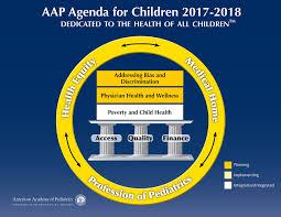 aap agenda for children