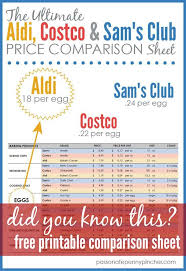 the ultimate aldi costco sam s club comparison chart