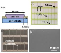 materials free full text effect of annealing process on the