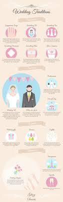 what to plan for a wedding best 25 wedding planning ideas on wedding planning
