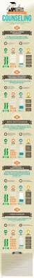 Firefighter Job Outlook 151 Best Career Infographics Images On Pinterest Infographics