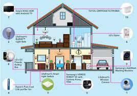smart houses snart house despite benefits of smart home private pool villa