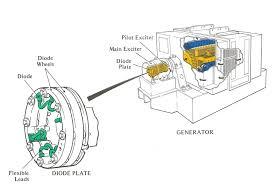 stamford generator wiring diagram tamahuproject org