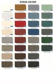 colour steel roofing estate buildings information portal