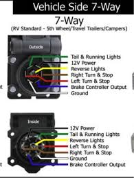 wiring diagram for a 7 pole trailer 28 images wiringtrailer