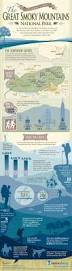 Would Love To Do Things by Great Smoky Mountains Infographic Includes Southern Sixers