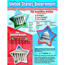 15 Cabinet Departments And Their Duties Best 25 Branches Of Government Ideas On Pinterest Government