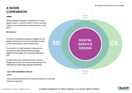 the relationship between service design and ux design part 1