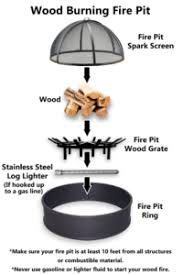 Starting A Fire Pit - how to install a wood burning fire pit