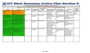 100 ict plan template free technology roadmap templates