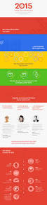 productivity report template todoist year in review plus your personal productivity report for todoist year in review infographic