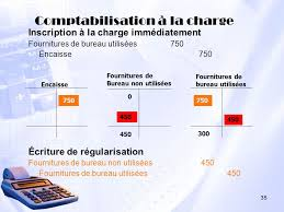 plan comptable fourniture de bureau la régularisation des comptes ppt télécharger