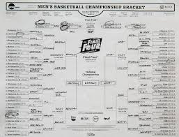 Map Of The Las Vegas Strip Hotels 2015 by President Obama U0027s 2015 Ncaa Bracket Has Wildcats Taking It All