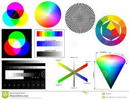 Cmyk Spectrum Rgb Cmyk Hsb Lab Royalty Free Stock Image Image 1658306
