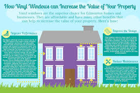 How To Increase Home Value by How Vinyl Windows Increase Property Value Infographic Canadian