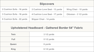 How To Calculate Yardage For Upholstery Slip Cover Yardage Charts Fabric Store