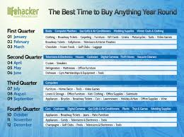 black friday 2014 amazon lifehacker cheat codes for real life 02 25 2015 u2013 firstandmonday