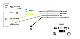 flat trailer plug wiring diagram wirdig readingrat net inside