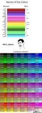 names of the color by mustapan meme center