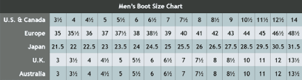 womens size 9 in mens boots faq