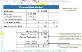 personal loan amortization table personal loan amortization schedule excel payment plan calculator