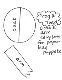 frog templates eliolera com