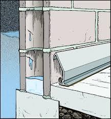 diy basement waterproofing tips how to waterproof a basement