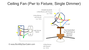 light switch wiring diagrams do it yourself help com simple single