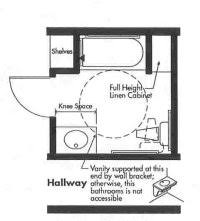 design bathroom floor plan universal design modular home plans for kitchens bathrooms