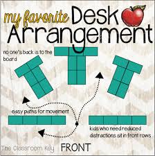 Classroom Desk Organization Ideas My Favorite Desk Arrangement And Other Back To School Wisdom