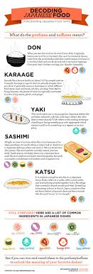 what does the word cuisine 308 best japanese culture cuisine images on japanese