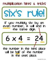 Multiplication Time Tables Free Kids Learn Their Times Tables Using Only Their Hands And A