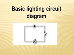 basic electrical circuitry u0026 applications ppt video online download