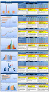 best 25 kpi dashboard excel ideas on pinterest kpi dashboard