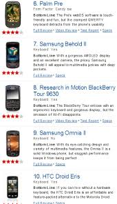 top ten android 2 android devices lead time s top 10