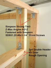 Rough Opening For 30 Inch Interior Door How To Build A Basement Closet