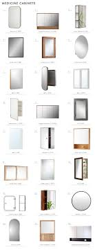 can you paint a metal medicine cabinet why designers most medicine cabinets some genius