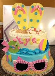 860 best cakes and cupcakes images on pinterest birthday party