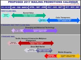 Promotion Color Usps Unveils 2017 Promotion Schedule For Savings On Mailing Costs
