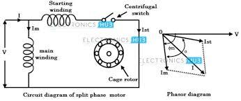 general electric induction motor wiring diagram wiring diagram