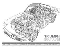 classic cutaways colouring book haynes publishing