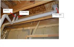 Plumbing Basement Bathroom Rough In Identifying Plumbing In Basement W Rough In Doityourself Com