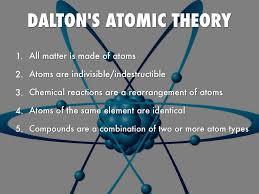 Was John Dalton Color Blind John Dalton By Jared S