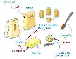 recettes de cuisine pour noel la recette illustrée des sablés de noël hop toys gâteaux ronds