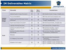 project deliverable template eliolera com