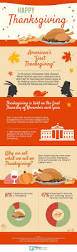 when was thanksgiving made a national holiday the 78 best images about infographics on pinterest cars trucks