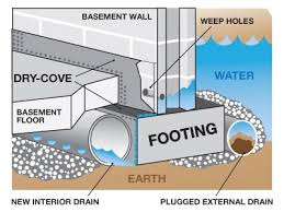 Interior Basement Wall Waterproofing Membrane How To Waterproof Earthberm Homes During Construction Basement