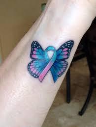 thyroid survivor thyroid cancer see