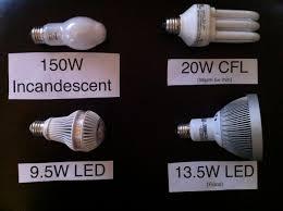 Led Flood Light Bulb Reviews by Halogen Light Bulbs Vs Led 114 Cool Ideas For Led Light Bulb