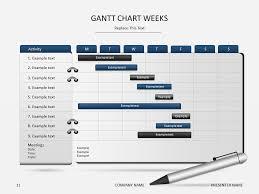 powerpoint slide templates gantt chart weeks